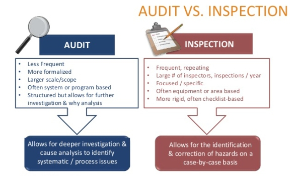 Cropped Audit v Inspection.jpg
